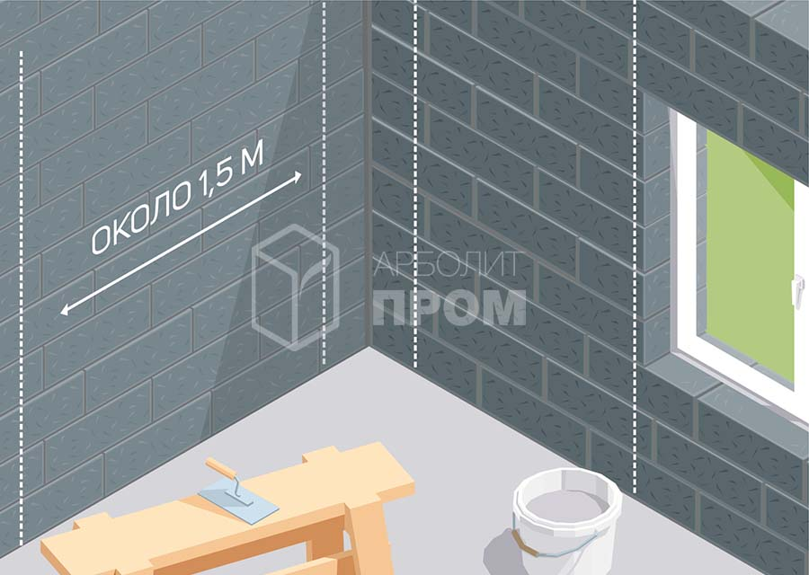 Арболитпром технология кладки из арболита